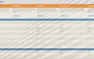 Hosting o alojamiento web de dsd0 tecnologia informatica